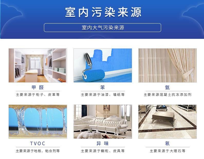室内污染来源主要来自六方面